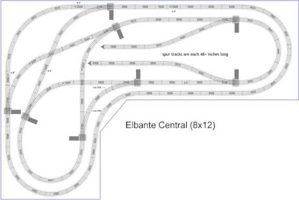 O Gauge Elbante Train Layout