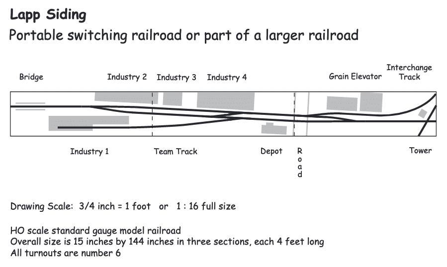switching railroad shelf layout